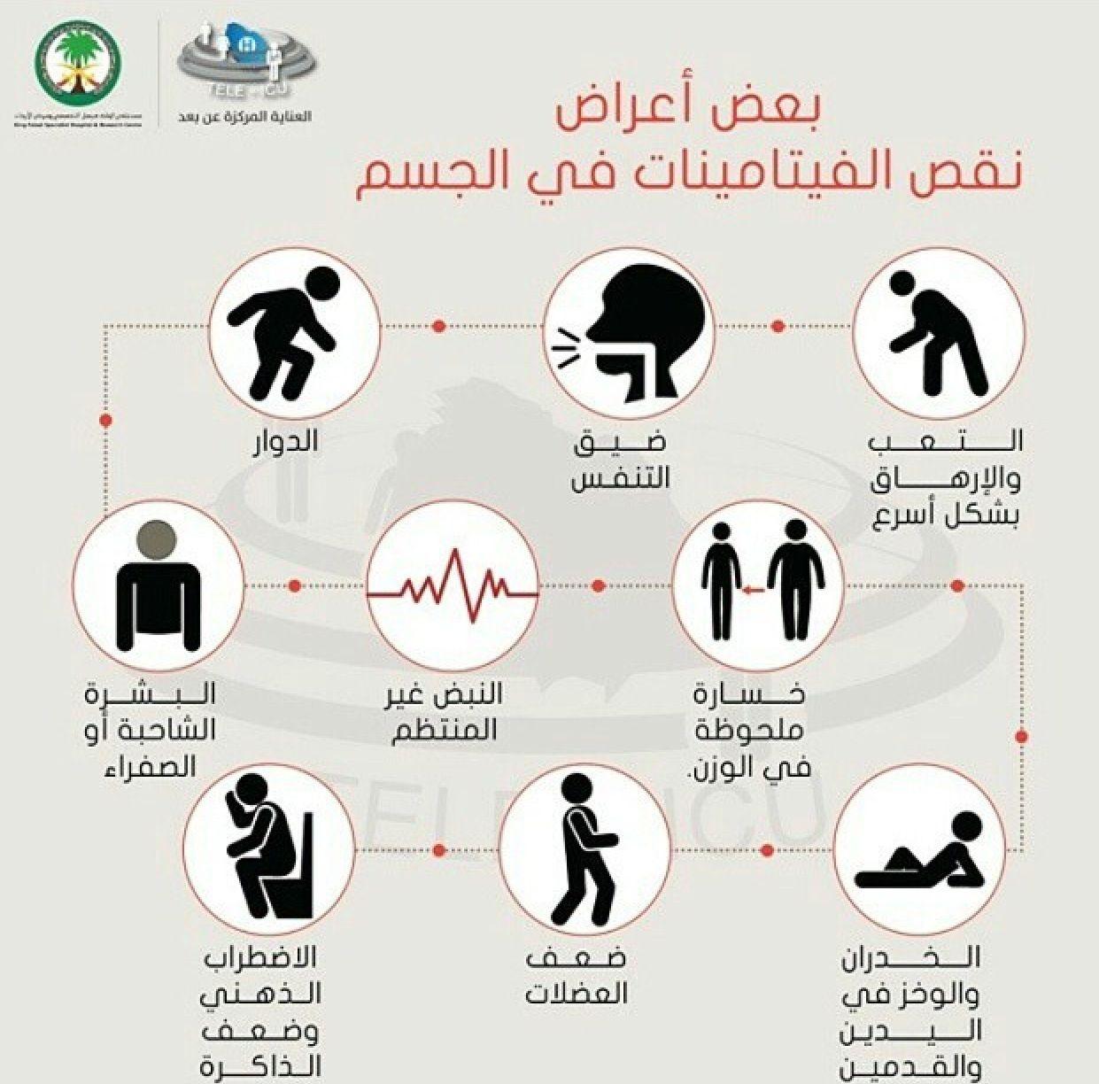مخلص التغييرات من لما لا نقص فيتامين د يسبب ألم بالصدر Dsvdedommel Com
